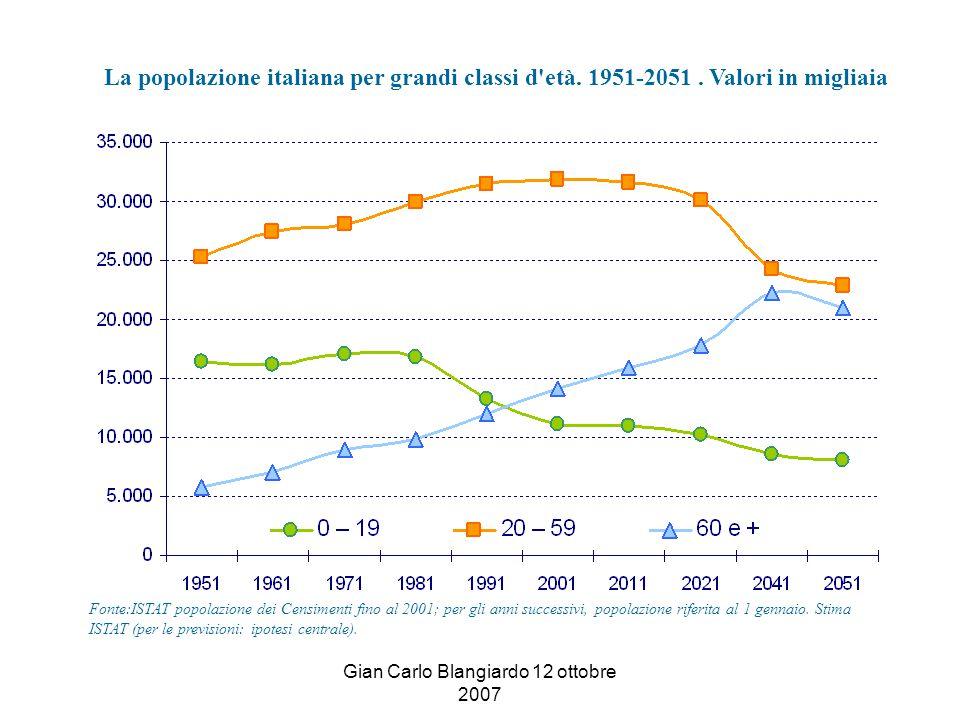Gian Carlo Blangiardo 12 ottobre 2007 La popolazione italiana per grandi classi d età.