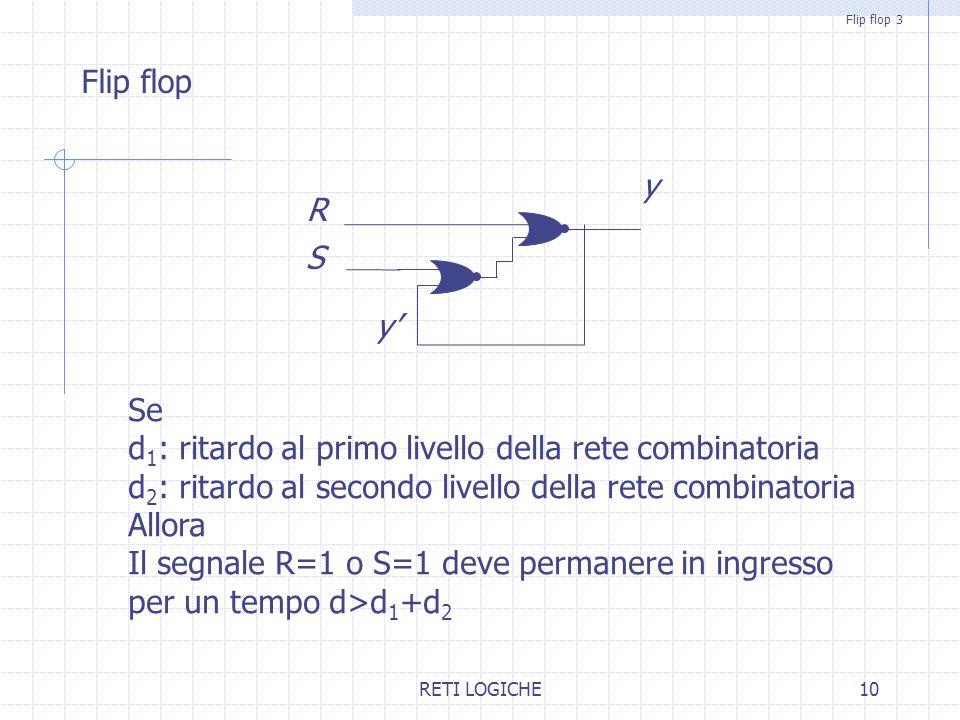 RETI LOGICHE10 Flip flop 3 Flip flop Se d 1 : ritardo al primo livello della rete combinatoria d 2 : ritardo al secondo livello della rete combinatoria Allora Il segnale R=1 o S=1 deve permanere in ingresso per un tempo d>d 1 +d 2 R S y' y