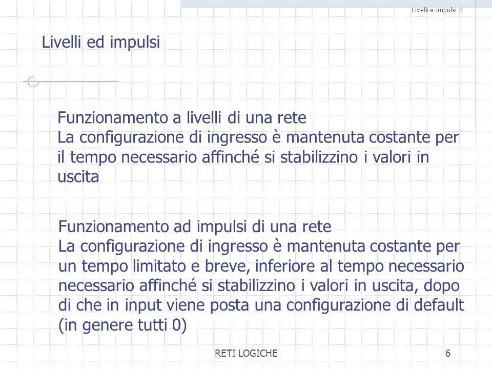 RETI LOGICHE6 Livelli e impulsi 3 Livelli ed impulsi Funzionamento a livelli di una rete La configurazione di ingresso è mantenuta costante per il tempo necessario affinché si stabilizzino i valori in uscita Funzionamento ad impulsi di una rete La configurazione di ingresso è mantenuta costante per un tempo limitato e breve, inferiore al tempo necessario necessario affinché si stabilizzino i valori in uscita, dopo di che in input viene posta una configurazione di default (in genere tutti 0)