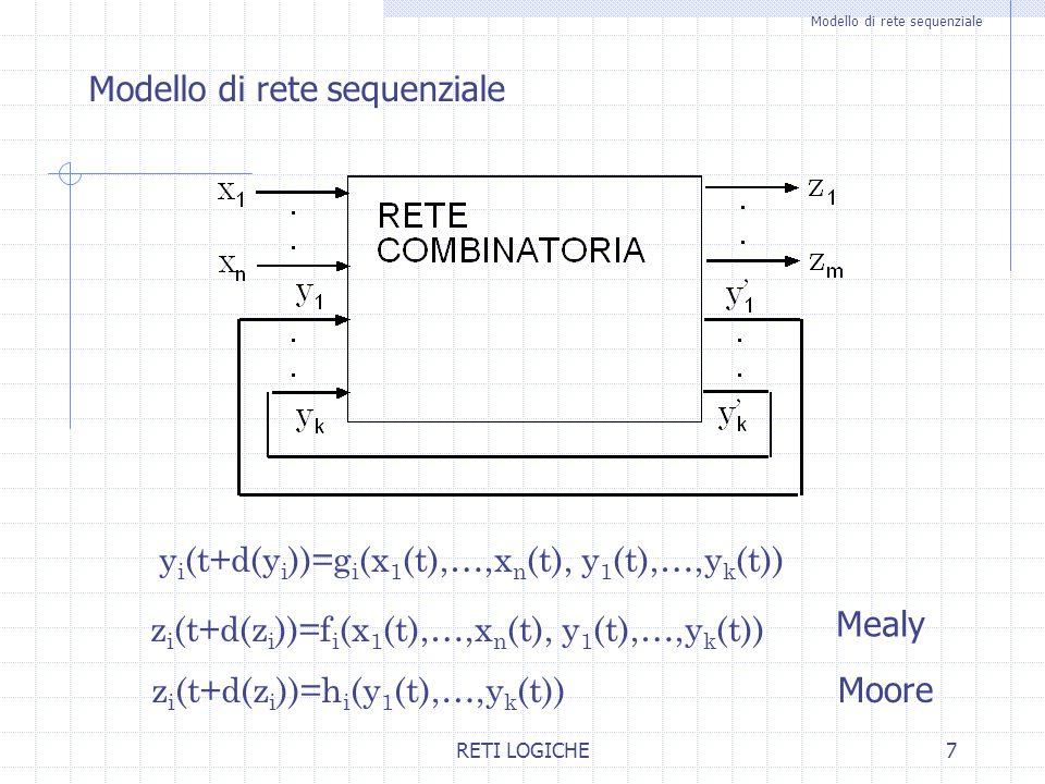 RETI LOGICHE7 Modello di rete sequenziale z i (t+d(z i ))=f i (x 1 (t),…,x n (t), y 1 (t),…,y k (t)) y i (t+d(y i ))=g i (x 1 (t),…,x n (t), y 1 (t),…,y k (t)) z i (t+d(z i ))=h i (y 1 (t),…,y k (t)) Mealy Moore