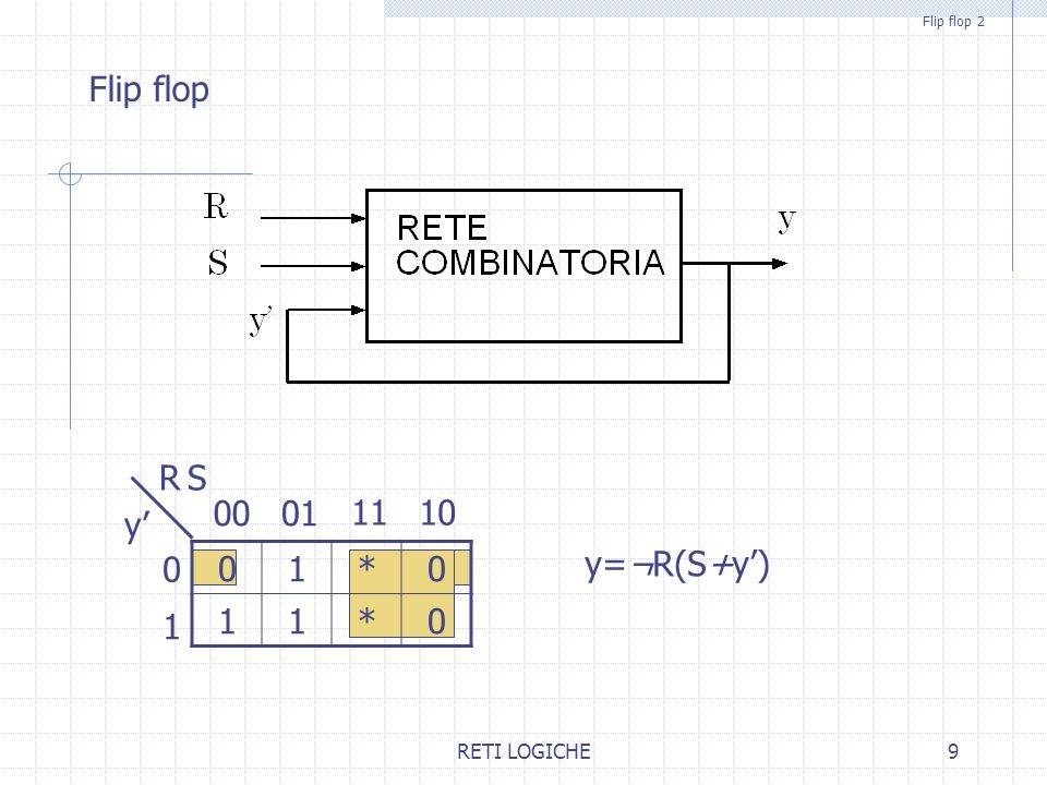 RETI LOGICHE9 Flip flop 2 Flip flop 01*0 11*0 0100 1 0 y' 1011 R SR S y=¬R(S+y')