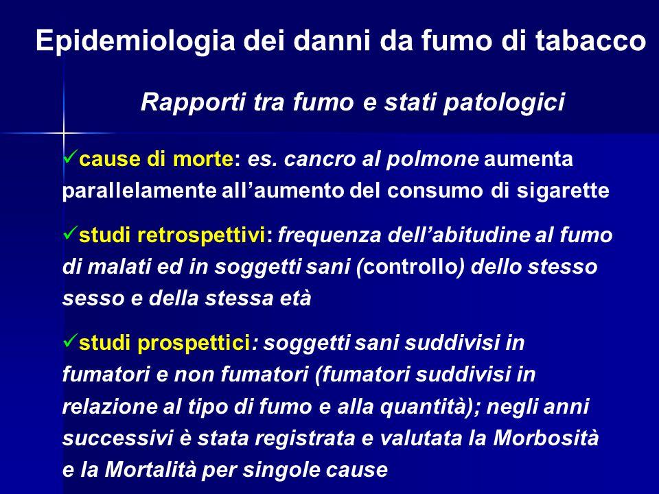 Epidemiologia dei danni da fumo di tabacco Rapporti tra fumo e stati patologici cause di morte: es.
