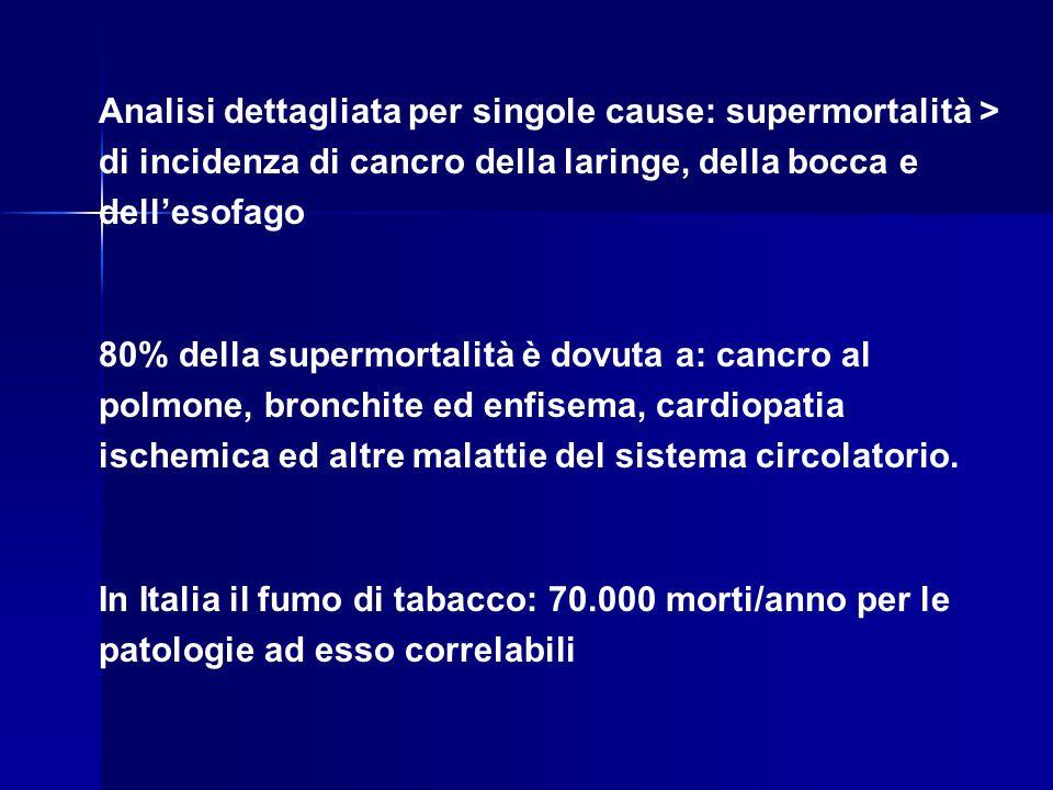 Analisi dettagliata per singole cause: supermortalità > di incidenza di cancro della laringe, della bocca e dell'esofago 80% della supermortalità è dovuta a: cancro al polmone, bronchite ed enfisema, cardiopatia ischemica ed altre malattie del sistema circolatorio.
