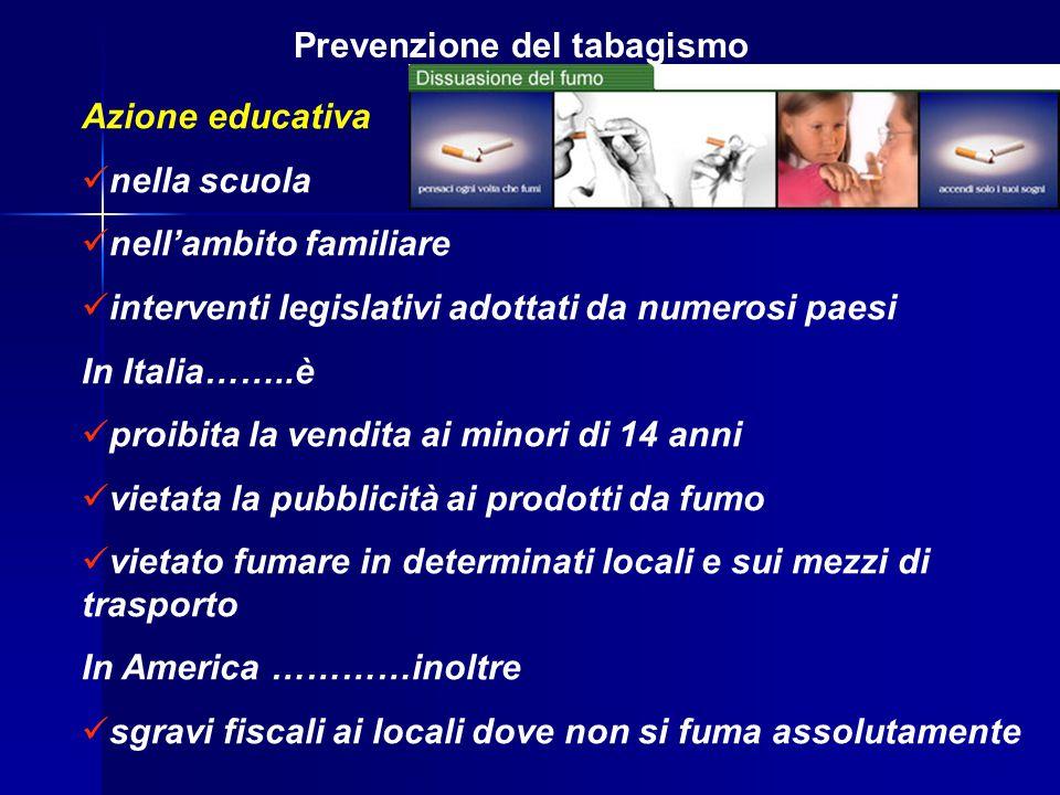 Prevenzione del tabagismo Azione educativa nella scuola nell'ambito familiare interventi legislativi adottati da numerosi paesi In Italia……..è proibit