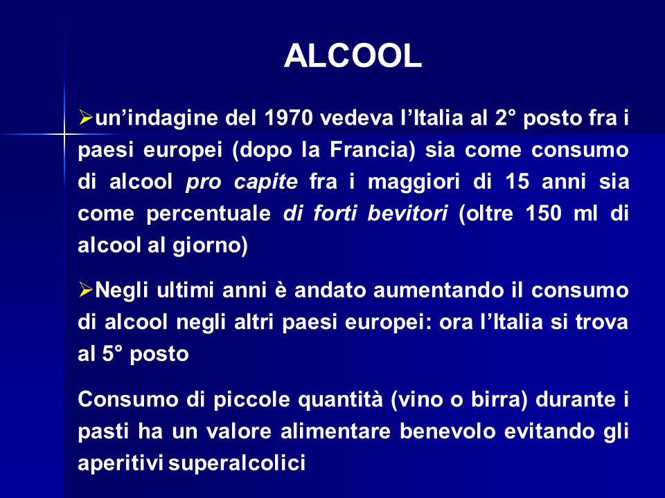 ALCOOL  un'indagine del 1970 vedeva l'Italia al 2° posto fra i paesi europei (dopo la Francia) sia come consumo di alcool pro capite fra i maggiori d