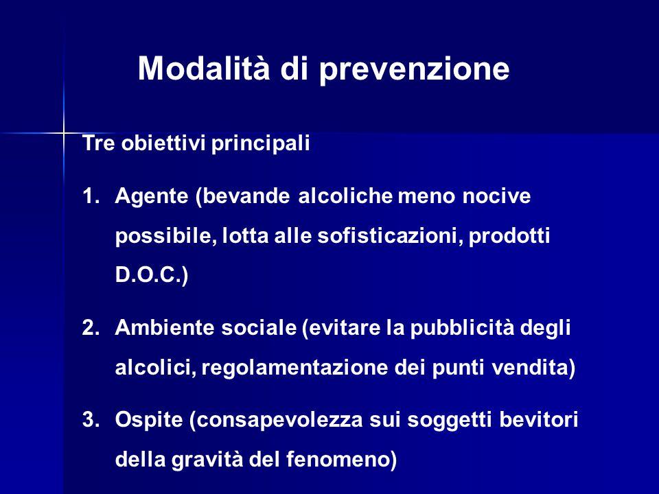 Modalità di prevenzione Tre obiettivi principali 1.Agente (bevande alcoliche meno nocive possibile, lotta alle sofisticazioni, prodotti D.O.C.) 2.Ambi