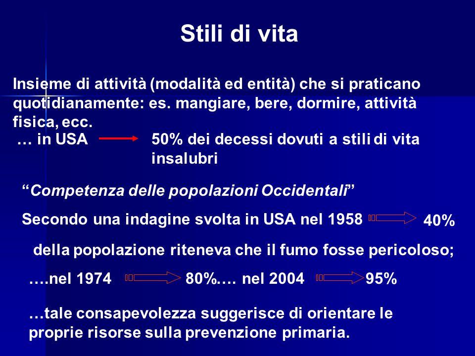 Assorbimento distribuzione dell'alcool nell'organismo ETANOLO: MOLECOLA PICCOLA NEUTRA E IDROSOLUBILE Non richiede digestione o scissione.
