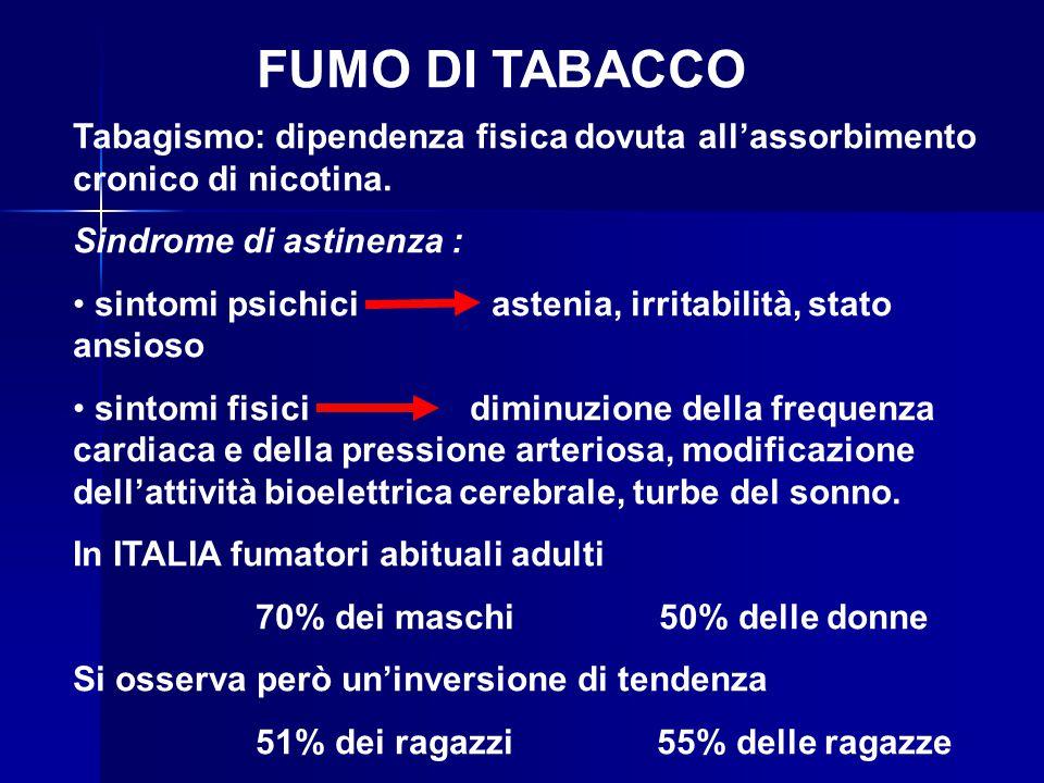 FUMO DI TABACCO Tabagismo: dipendenza fisica dovuta all'assorbimento cronico di nicotina. Sindrome di astinenza : sintomi psichici astenia, irritabili