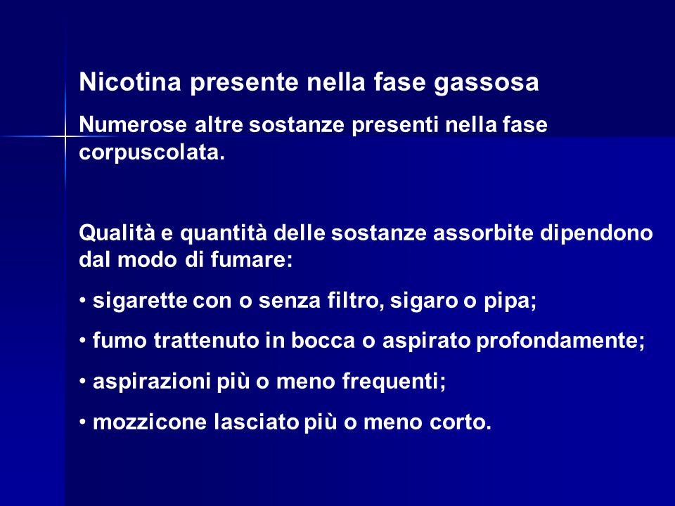 Nicotina presente nella fase gassosa Numerose altre sostanze presenti nella fase corpuscolata. Qualità e quantità delle sostanze assorbite dipendono d