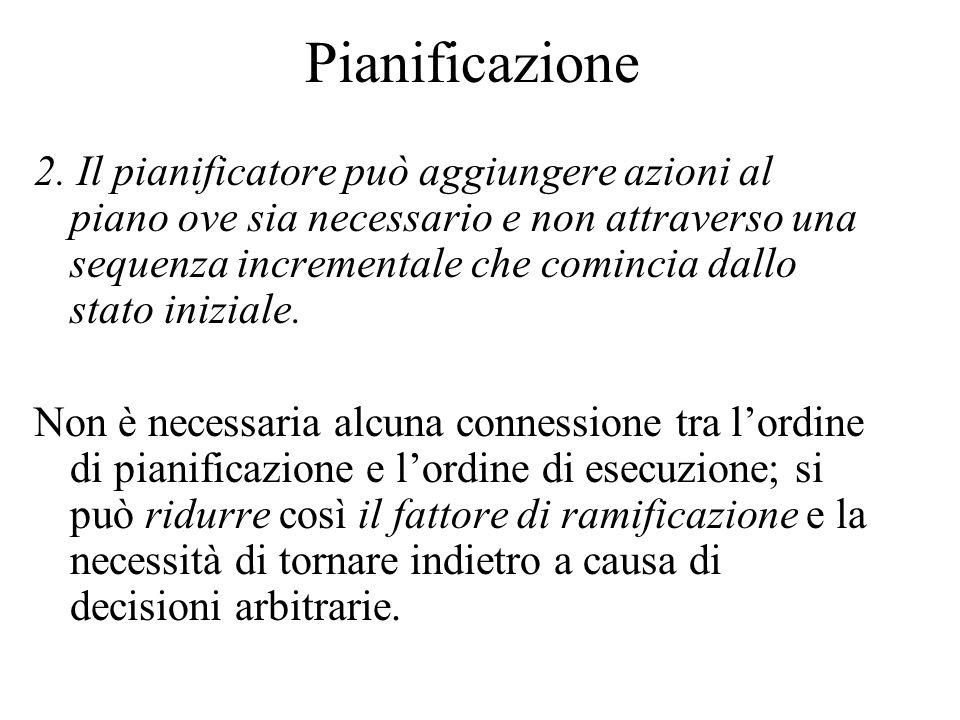 Pianificazione 2. Il pianificatore può aggiungere azioni al piano ove sia necessario e non attraverso una sequenza incrementale che comincia dallo sta