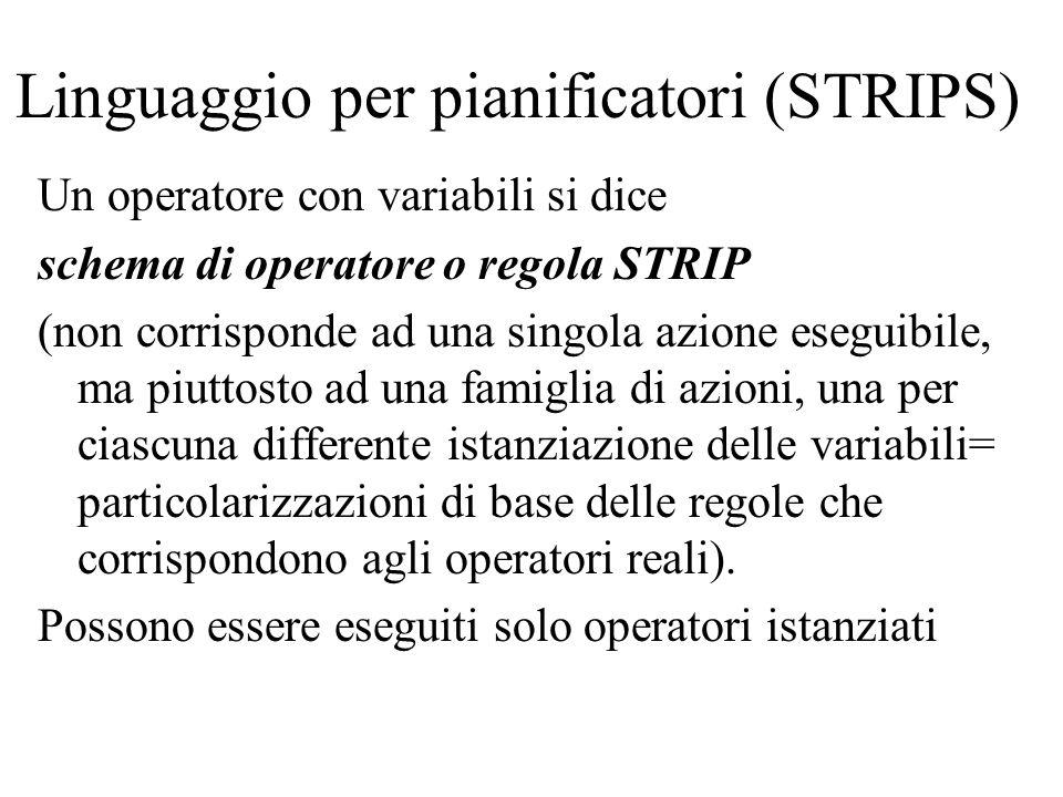 Linguaggio per pianificatori (STRIPS) Un operatore con variabili si dice schema di operatore o regola STRIP (non corrisponde ad una singola azione ese