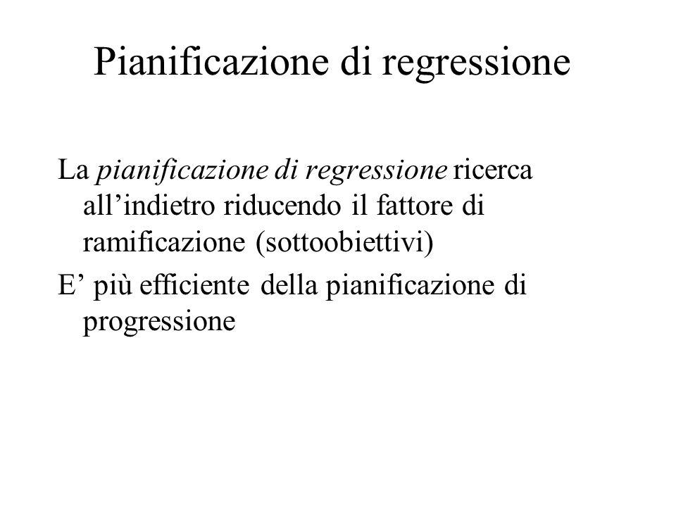 Pianificazione di regressione La pianificazione di regressione ricerca all'indietro riducendo il fattore di ramificazione (sottoobiettivi) E' più efficiente della pianificazione di progressione