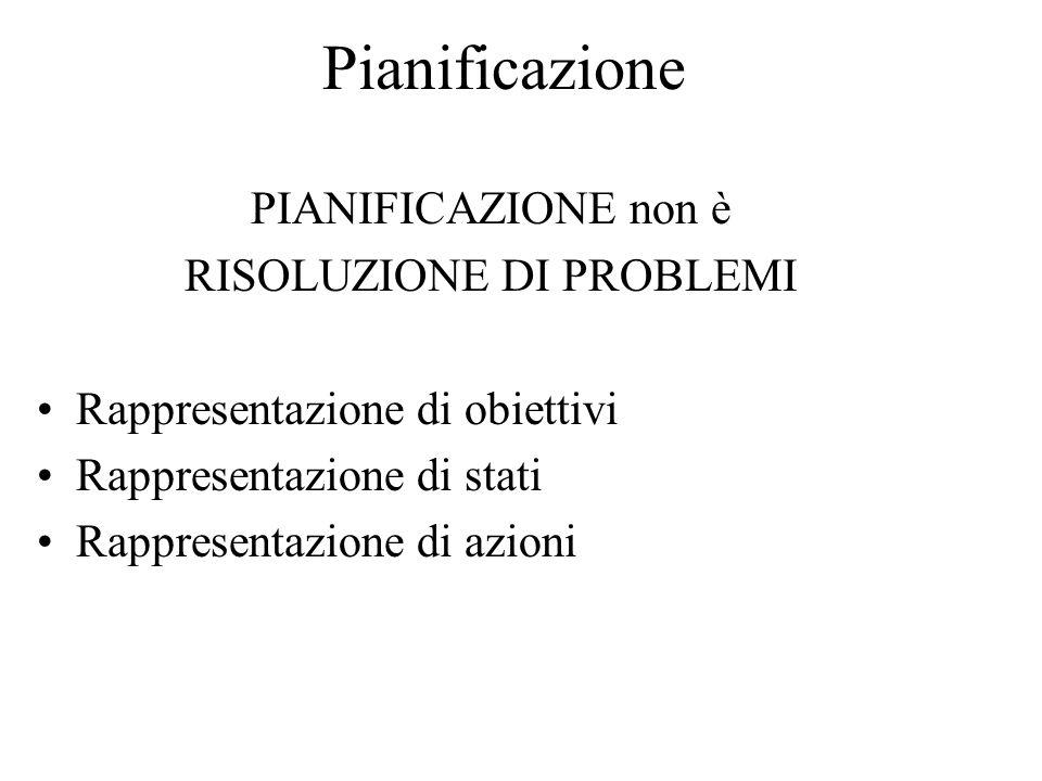 Pianificazione PIANIFICAZIONE non è RISOLUZIONE DI PROBLEMI Rappresentazione di obiettivi Rappresentazione di stati Rappresentazione di azioni