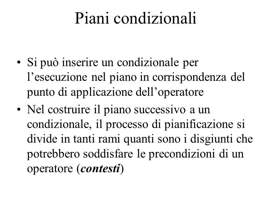 Piani condizionali Si può inserire un condizionale per l'esecuzione nel piano in corrispondenza del punto di applicazione dell'operatore Nel costruire il piano successivo a un condizionale, il processo di pianificazione si divide in tanti rami quanti sono i disgiunti che potrebbero soddisfare le precondizioni di un operatore (contesti)