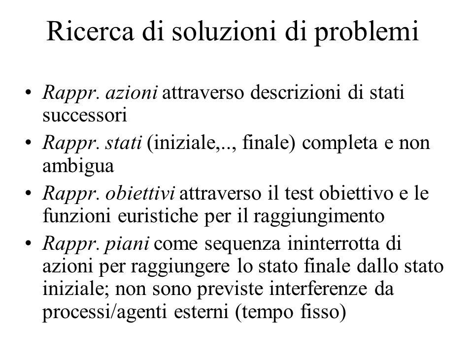 Ricerca di soluzioni di problemi Rappr. azioni attraverso descrizioni di stati successori Rappr. stati (iniziale,.., finale) completa e non ambigua Ra