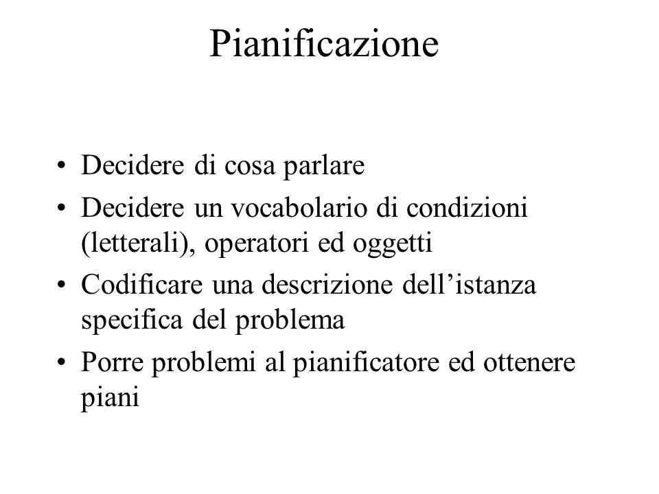 Pianificazione Decidere di cosa parlare Decidere un vocabolario di condizioni (letterali), operatori ed oggetti Codificare una descrizione dell'istanza specifica del problema Porre problemi al pianificatore ed ottenere piani