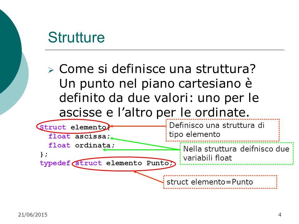 21/06/20154 Strutture  Come si definisce una struttura? Un punto nel piano cartesiano è definito da due valori: uno per le ascisse e l'altro per le o