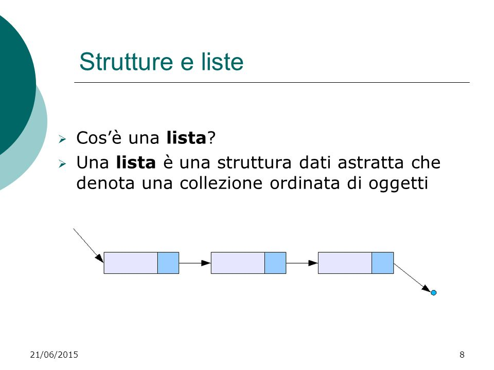 21/06/20158 Strutture e liste  Cos'è una lista?  Una lista è una struttura dati astratta che denota una collezione ordinata di oggetti