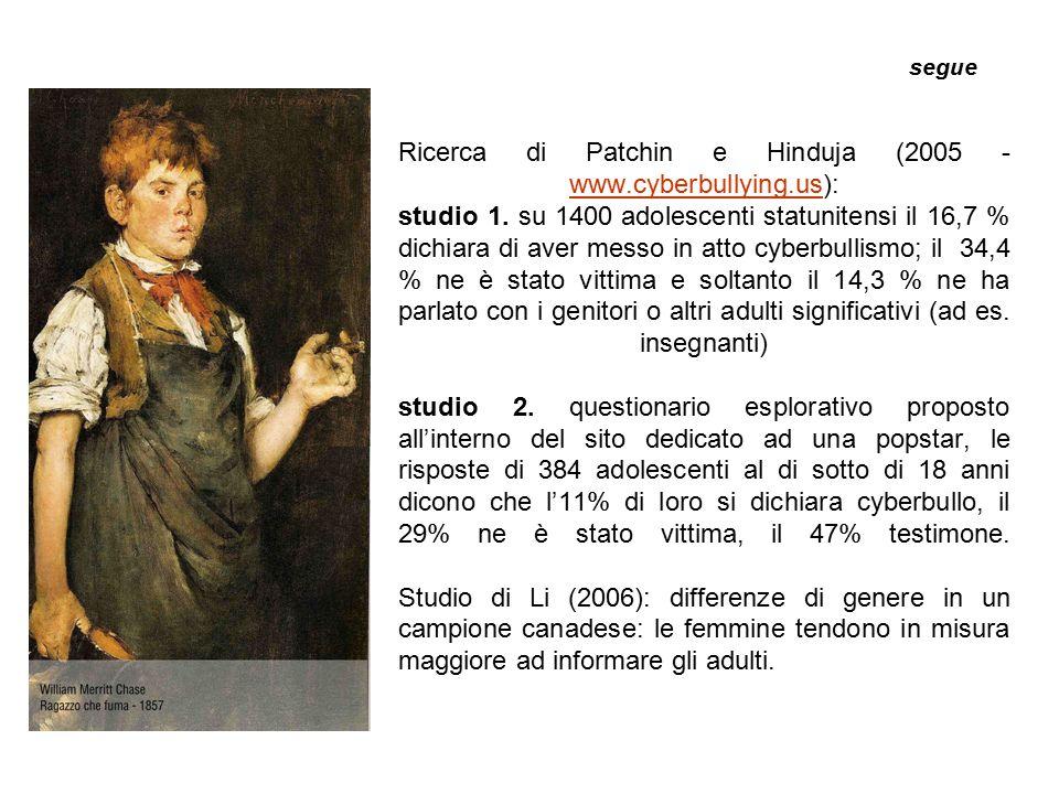 Ricerca di Patchin e Hinduja (2005 - www.cyberbullying.us): studio 1.