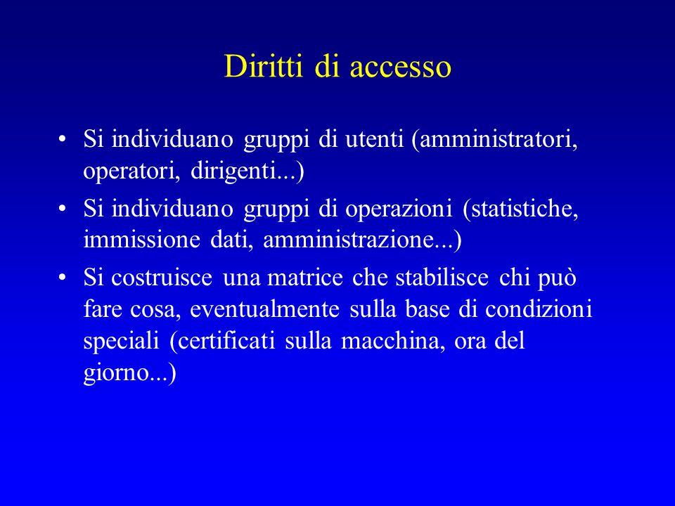 Diritti di accesso Si individuano gruppi di utenti (amministratori, operatori, dirigenti...) Si individuano gruppi di operazioni (statistiche, immissi