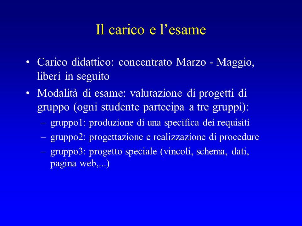 Il carico e l'esame Carico didattico: concentrato Marzo - Maggio, liberi in seguito Modalità di esame: valutazione di progetti di gruppo (ogni student
