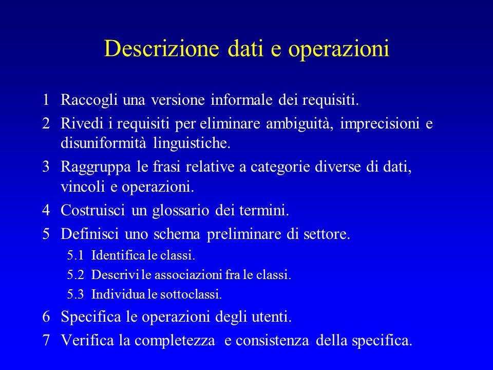 Descrizione dati e operazioni 1Raccogli una versione informale dei requisiti. 2Rivedi i requisiti per eliminare ambiguità, imprecisioni e disuniformit