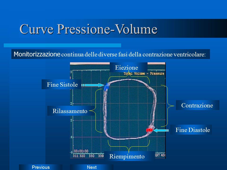 NextPrevious Catetere a conduttanza  Si applica un campo elettro-magnetico tra gli elettrodi distali e prossimali  Si misura la conduttanza del sangue dei segmenti intraventricolari perpendicolari all'asse cardiaco lungo  Si possono utilizzare fino a 7 coppie di elettrodi  I cambiamenti della conduttanza nei segmenti riflettono la variazione nel tempo dei segmenti volumetrici  Il volume totale e' calcolato come la somma dei segmenti volumetrici