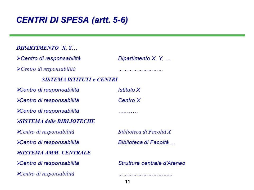 11 CENTRI DI SPESA (artt.