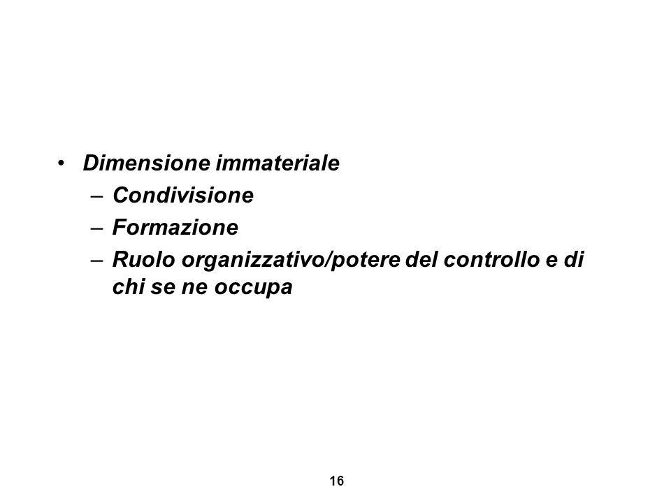 16 Dimensione immateriale –Condivisione –Formazione –Ruolo organizzativo/potere del controllo e di chi se ne occupa