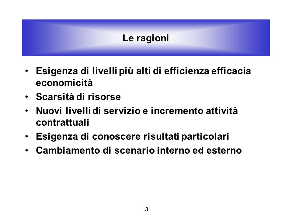14 anno scad.FaseOrgano competente t 15 apr 1° Report trimestrale dei Centri di Responsabilità Segr.Amm.