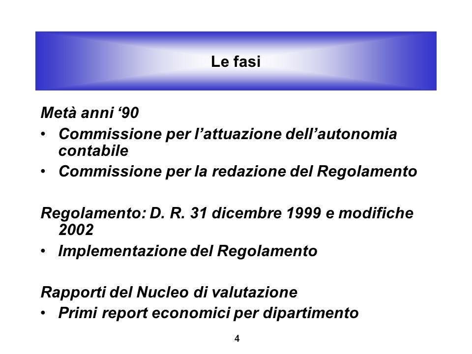 4 Le fasi Metà anni '90 Commissione per l'attuazione dell'autonomia contabile Commissione per la redazione del Regolamento Regolamento: D.