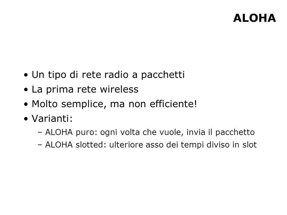 ALOHA Un tipo di rete radio a pacchetti La prima rete wireless Molto semplice, ma non efficiente.