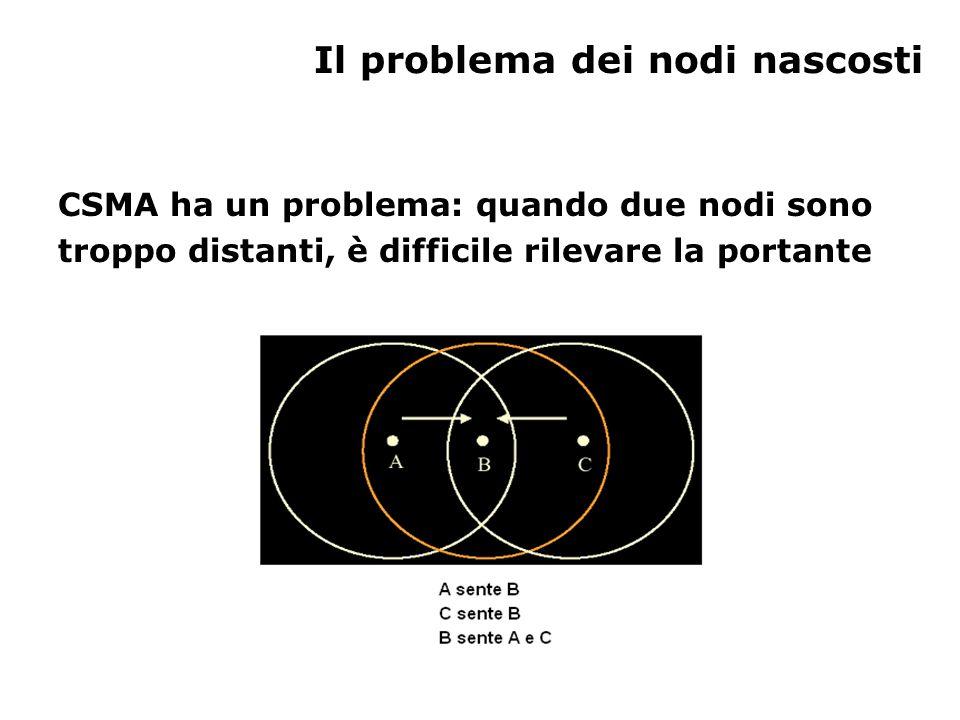 Il problema dei nodi nascosti CSMA ha un problema: quando due nodi sono troppo distanti, è difficile rilevare la portante