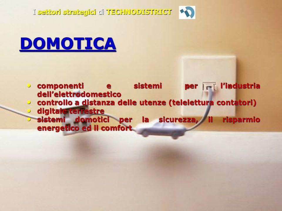 DOMOTICA componenti e sistemi per l'industria dell'elettrodomestico componenti e sistemi per l'industria dell'elettrodomestico controllo a distanza delle utenze (telelettura contatori) controllo a distanza delle utenze (telelettura contatori) digitale terrestre digitale terrestre sistemi domotici per la sicurezza, il risparmio energetico ed il comfort sistemi domotici per la sicurezza, il risparmio energetico ed il comfort I settori strategici di TECHNODISTRICT