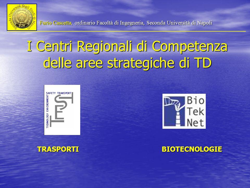 Furio Cascetta, ordinario Facoltà di Ingegneria, Seconda Università di Napoli I Centri Regionali di Competenza delle aree strategiche di TD TRASPORTIBIOTECNOLOGIE
