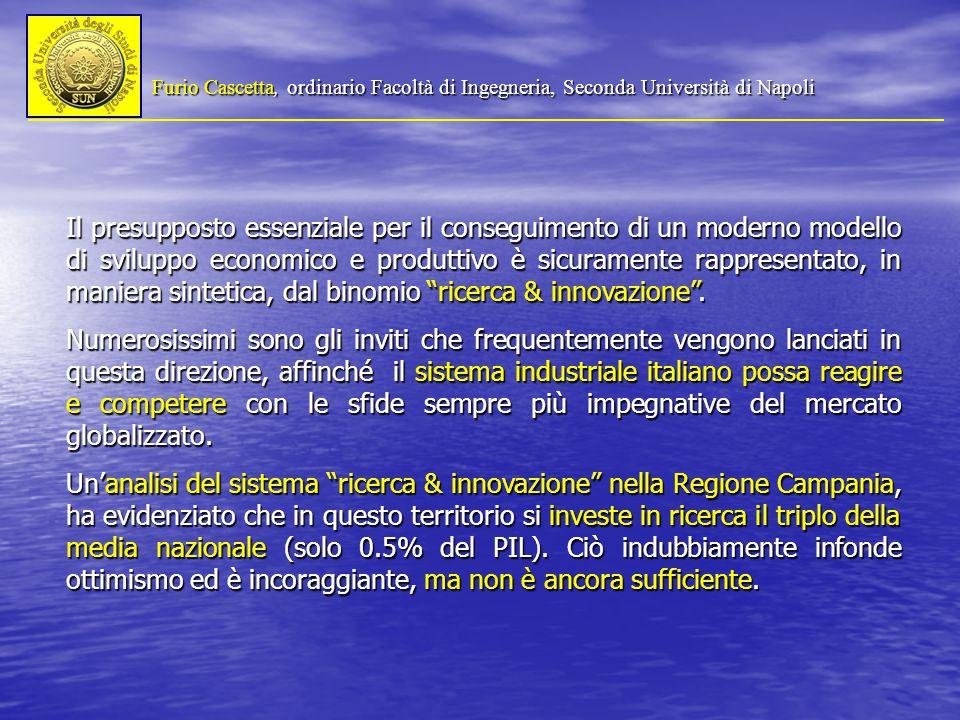 Furio Cascetta, ordinario Facoltà di Ingegneria, Seconda Università di Napoli Il presupposto essenziale per il conseguimento di un moderno modello di sviluppo economico e produttivo è sicuramente rappresentato, in maniera sintetica, dal binomio ricerca & innovazione .
