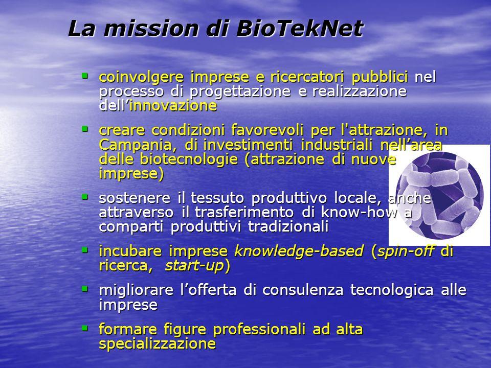 La mission di BioTekNet  coinvolgere imprese e ricercatori pubblici nel processo di progettazione e realizzazione dell'innovazione  creare condizioni favorevoli per l attrazione, in Campania, di investimenti industriali nell'area delle biotecnologie (attrazione di nuove imprese)  sostenere il tessuto produttivo locale, anche attraverso il trasferimento di know-how a comparti produttivi tradizionali  incubare imprese knowledge-based (spin-off di ricerca, start-up)  migliorare l'offerta di consulenza tecnologica alle imprese  formare figure professionali ad alta specializzazione