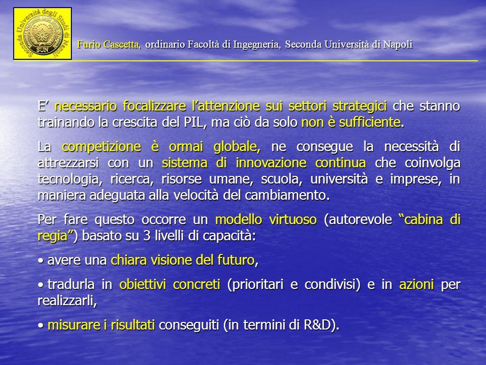 Furio Cascetta, ordinario Facoltà di Ingegneria, Seconda Università di Napoli E' necessario focalizzare l'attenzione sui settori strategici che stanno trainando la crescita del PIL, ma ciò da solo non è sufficiente.