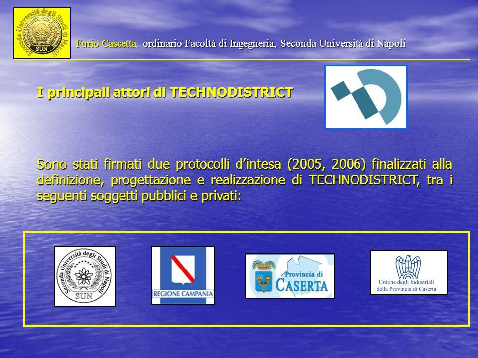 Furio Cascetta, ordinario Facoltà di Ingegneria, Seconda Università di Napoli I principali attori di TECHNODISTRICT Sono stati firmati due protocolli d'intesa (2005, 2006) finalizzati alla definizione, progettazione e realizzazione di TECHNODISTRICT, tra i seguenti soggetti pubblici e privati: