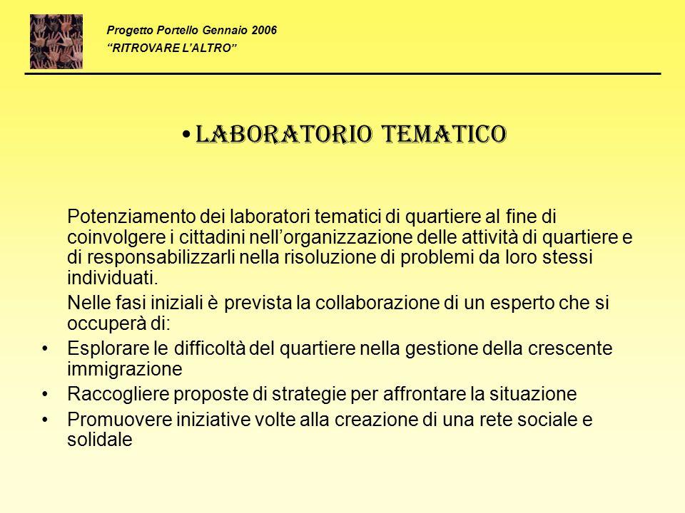 Laboratorio tematico Potenziamento dei laboratori tematici di quartiere al fine di coinvolgere i cittadini nell'organizzazione delle attività di quart