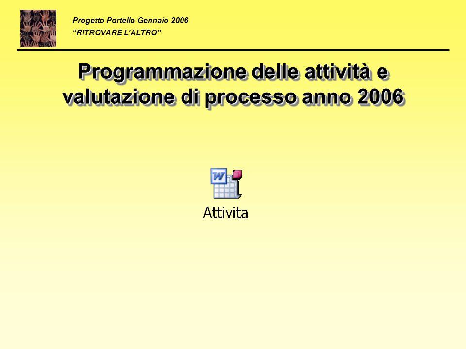 """Programmazione delle attività e valutazione di processo anno 2006 Progetto Portello Gennaio 2006 """"RITROVARE L'ALTRO"""""""