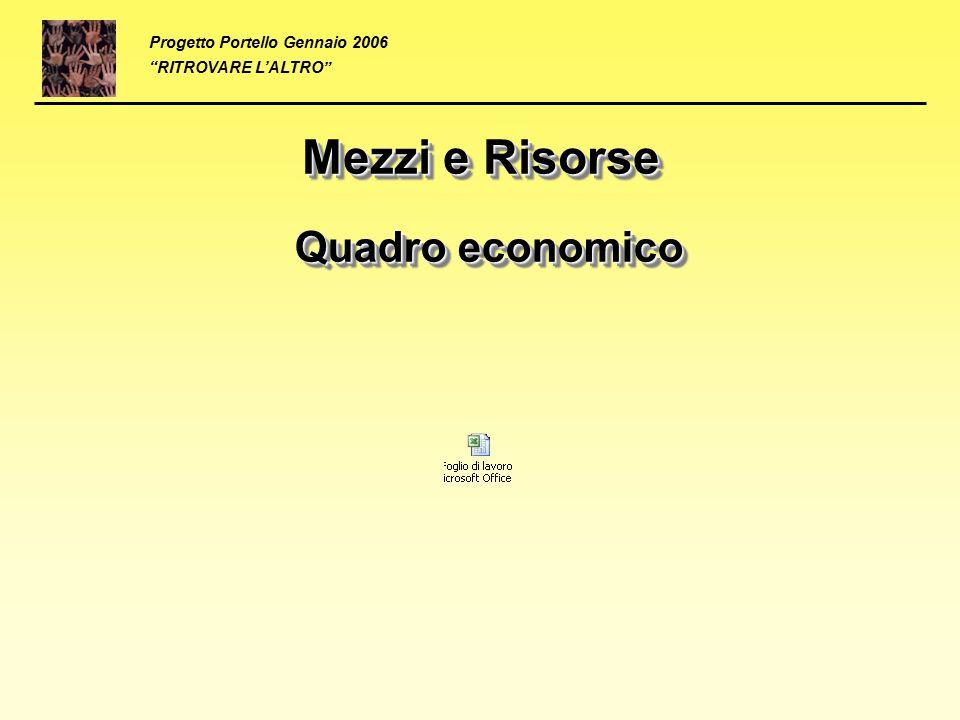"""Mezzi e Risorse Progetto Portello Gennaio 2006 """"RITROVARE L'ALTRO"""" Quadro economico"""