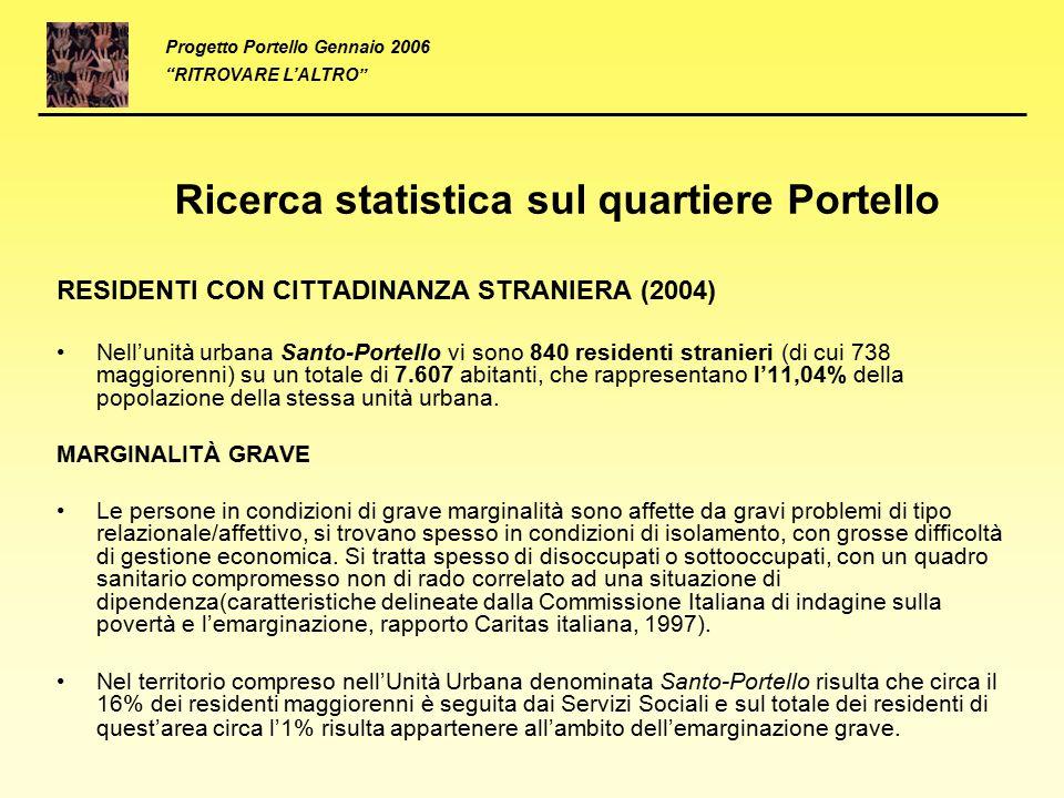 Ricerca statistica sul quartiere Portello RESIDENTI CON CITTADINANZA STRANIERA (2004) Nell'unità urbana Santo-Portello vi sono 840 residenti stranieri