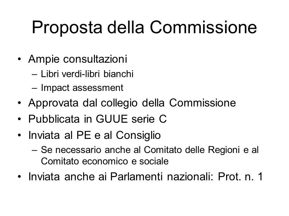 Proposta della Commissione Ampie consultazioni –Libri verdi-libri bianchi –Impact assessment Approvata dal collegio della Commissione Pubblicata in GU