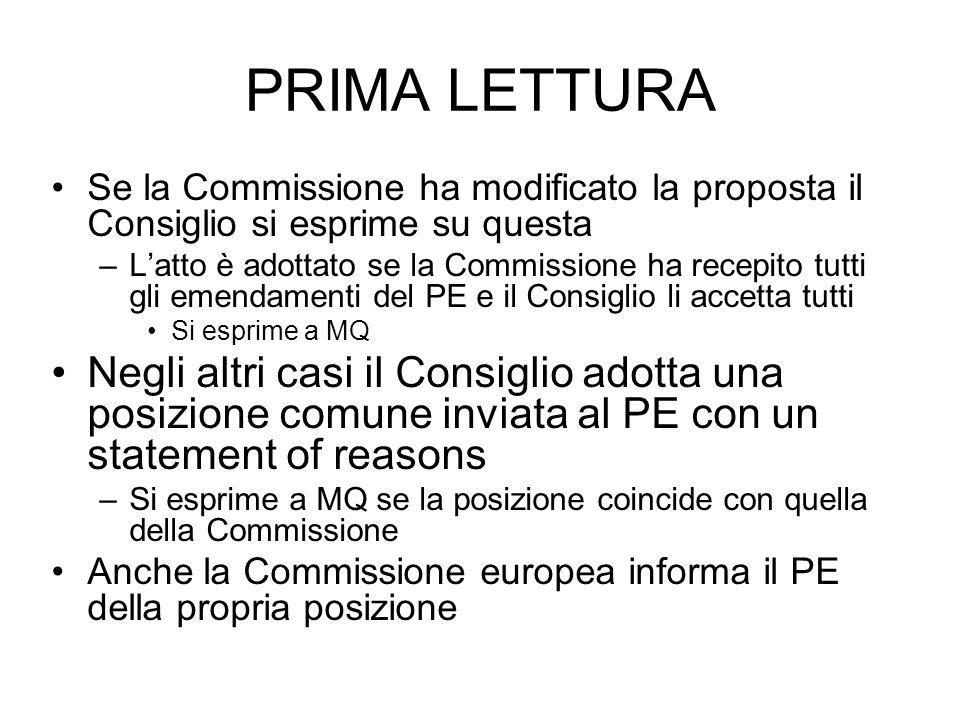 PRIMA LETTURA Se la Commissione ha modificato la proposta il Consiglio si esprime su questa –L'atto è adottato se la Commissione ha recepito tutti gli