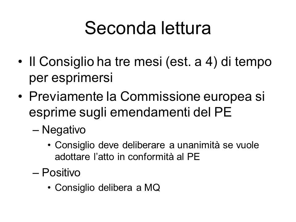 Seconda lettura Il Consiglio ha tre mesi (est. a 4) di tempo per esprimersi Previamente la Commissione europea si esprime sugli emendamenti del PE –Ne
