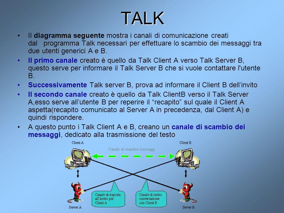 TALK Il diagramma seguente mostra i canali di comunicazione creati dal programma Talk necessari per effettuare lo scambio dei messaggi tra due utenti