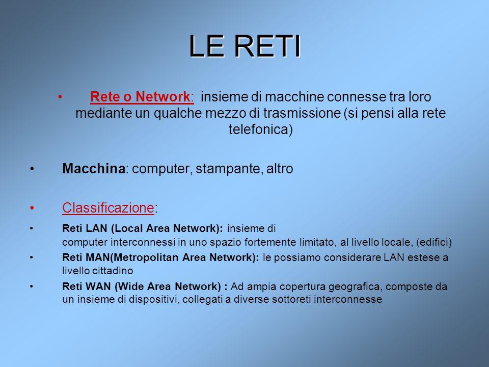 LE RETI Rete o Network: insieme di macchine connesse tra loro mediante un qualche mezzo di trasmissione (si pensi alla rete telefonica) Macchina: comp