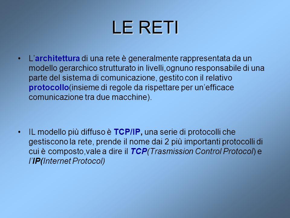 LE RETI L'architettura di una rete è generalmente rappresentata da un modello gerarchico strutturato in livelli,ognuno responsabile di una parte del s