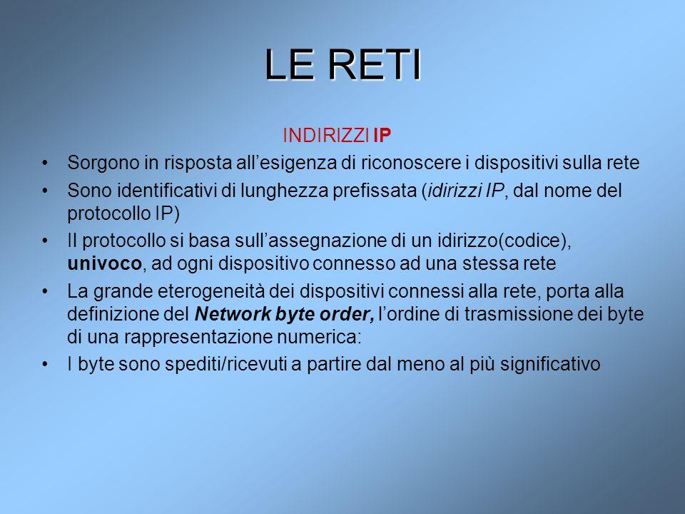 LE RETI INDIRIZZI IP Sorgono in risposta all'esigenza di riconoscere i dispositivi sulla rete Sono identificativi di lunghezza prefissata (idirizzi IP